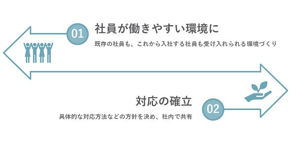 LGBT研修イメージ②
