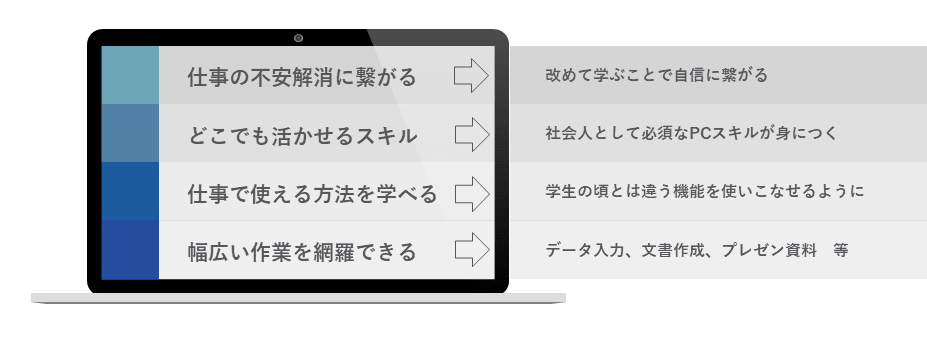 Microsoft Office研修イメージ②