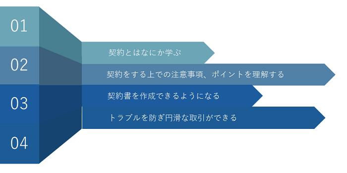 法務研修イメージ
