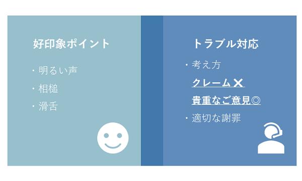 コールセンターオペレーター研修イメージ②