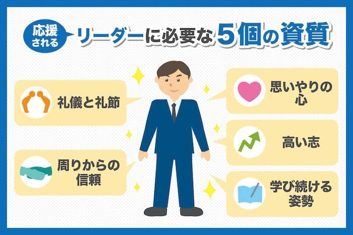 リーダーに必要な5個の素質