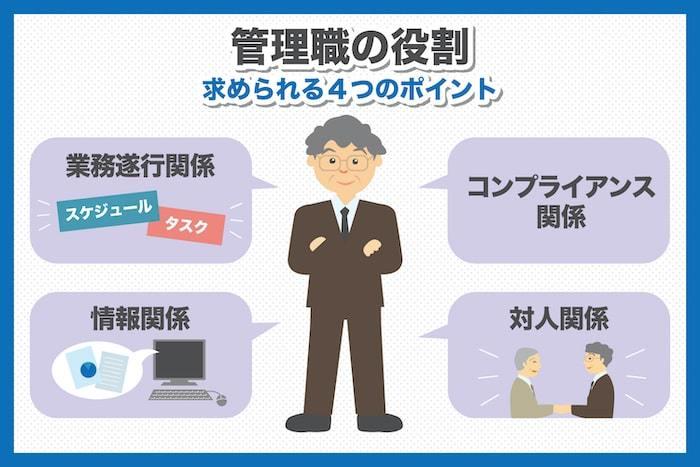 管理職の役割