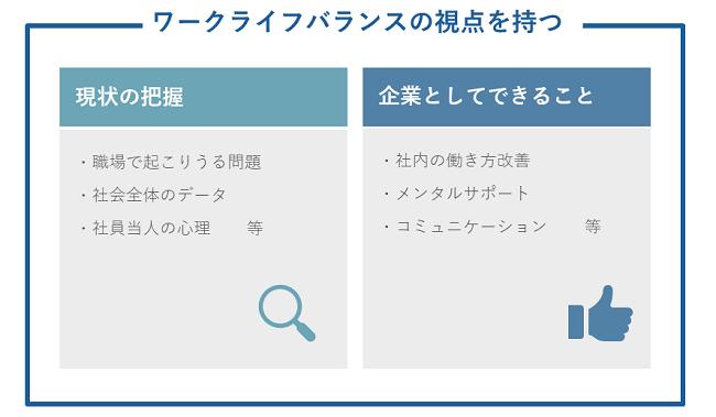育児・介護・病気対応研修イメージ②