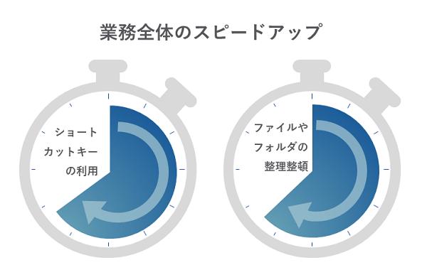 パソコンスキル研修イメージ②