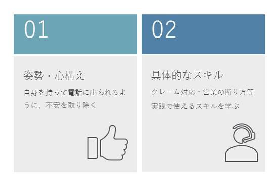 電話応対イメージ②