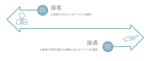 接遇マナー研修イメージ②