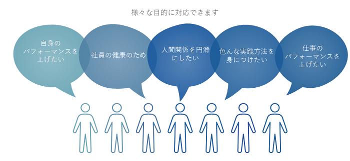 マインドフルネス研修イメージ②