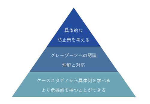 セクハラ研修イメージ②